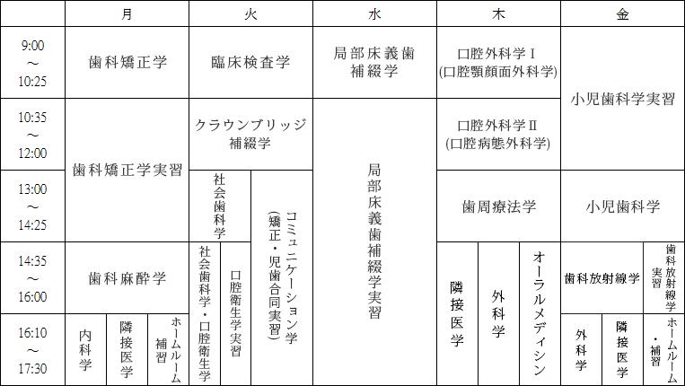 大学 時間割 電機 東京